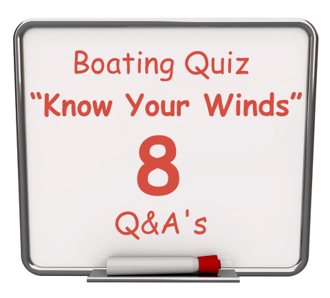 "Click here to take this FREE 8 question quiz called ""know your winds""."